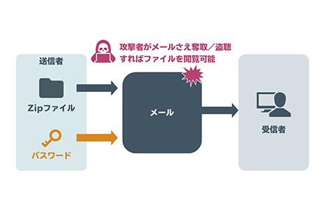 figure_ppap-1