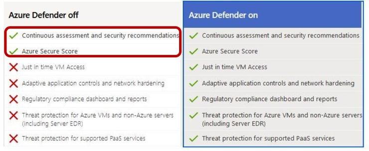 Azure_Defenderプランの画面