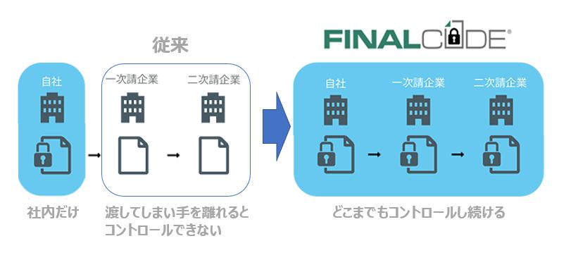finalcode_fig01