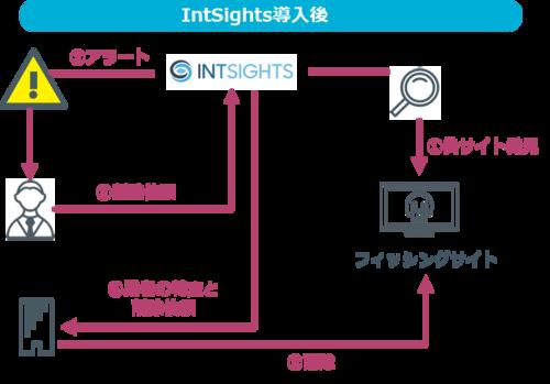 20190621_intsights7