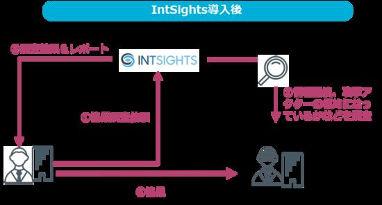 20190621_intsights8