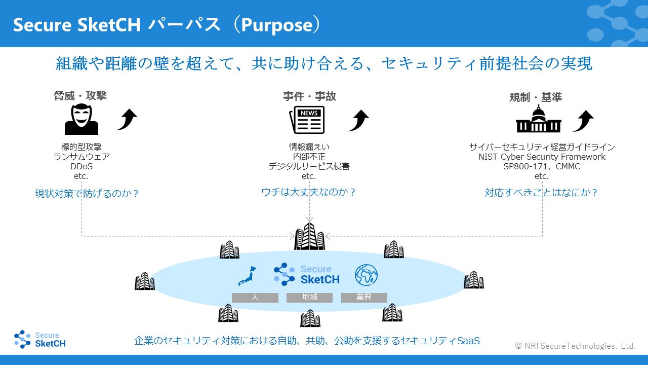 Secure SketCH-Purpose-B2B-SaaS
