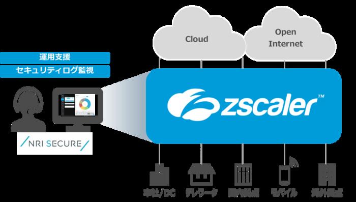 Zscaler-3
