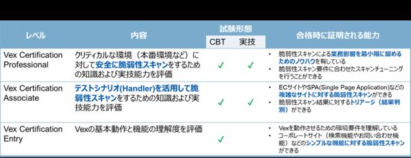 20190822_news_vex_02