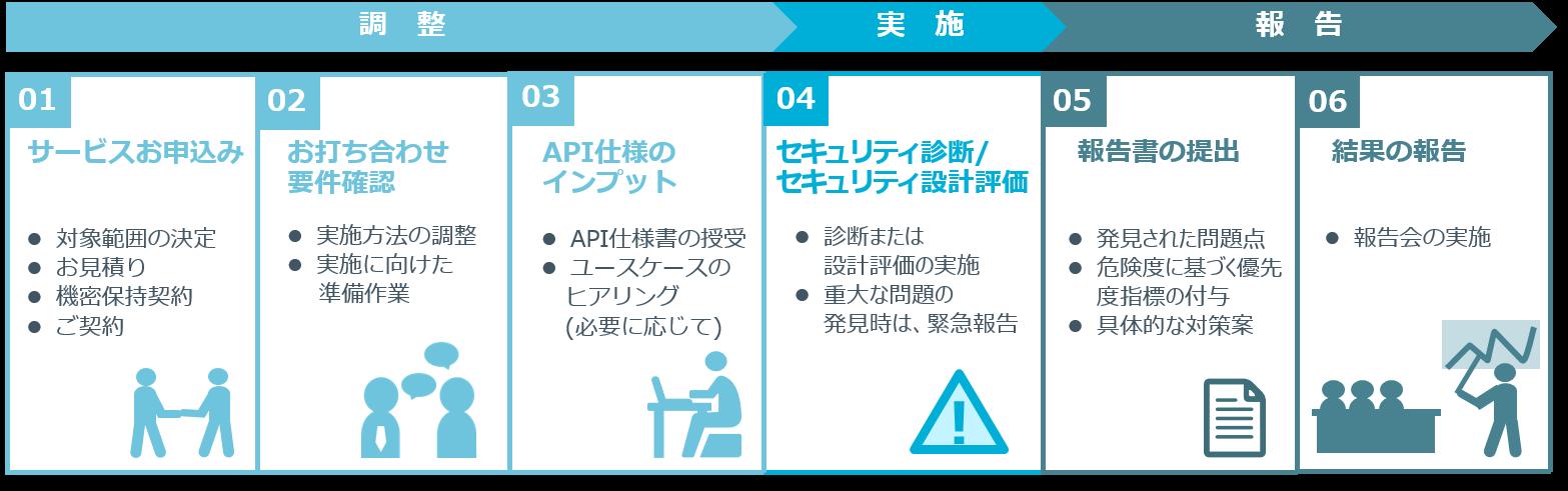 20191218_news_api_01