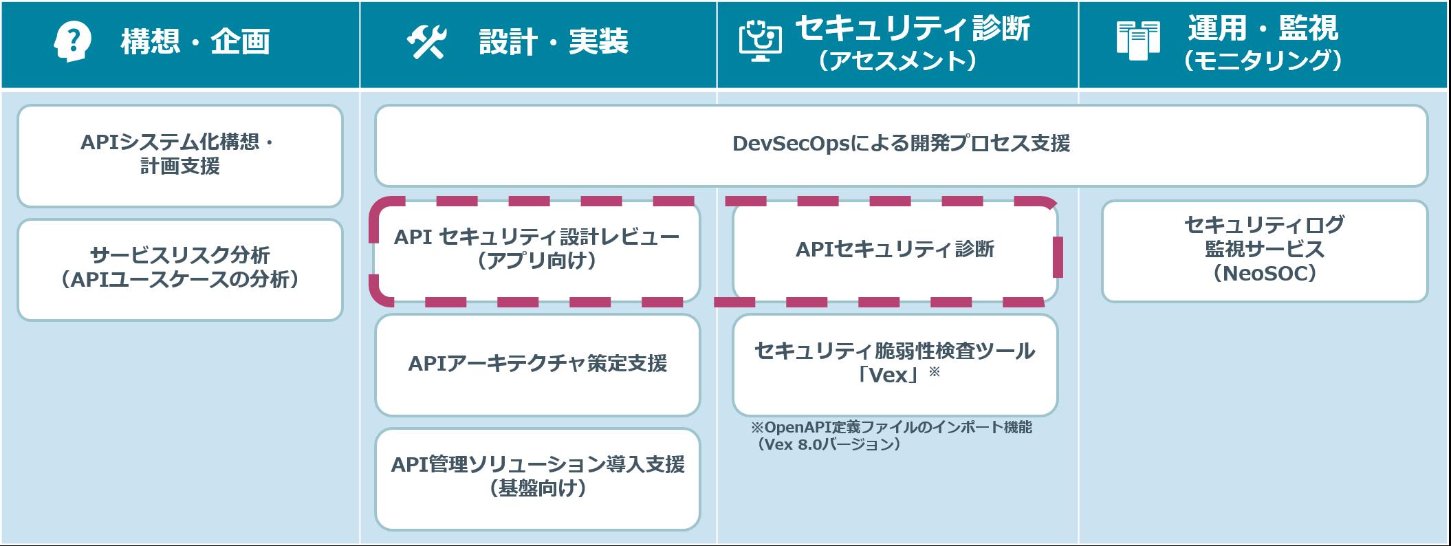 20191218_news_api_02