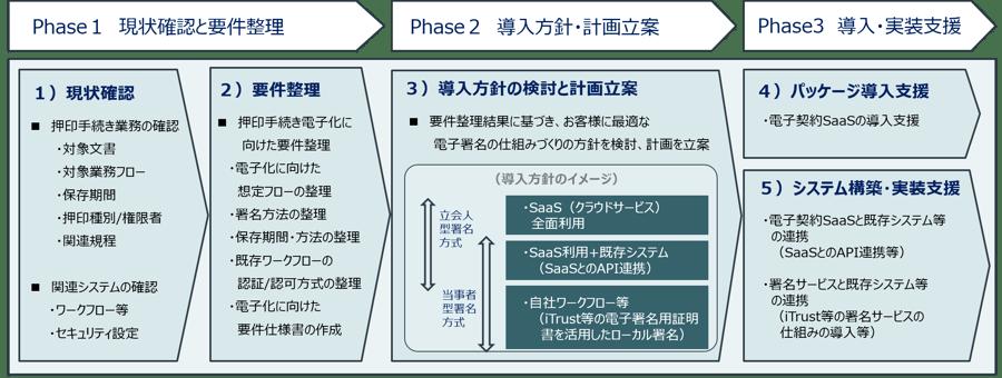 20200804_news_Paperless