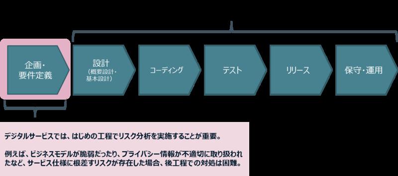 digital_02-1