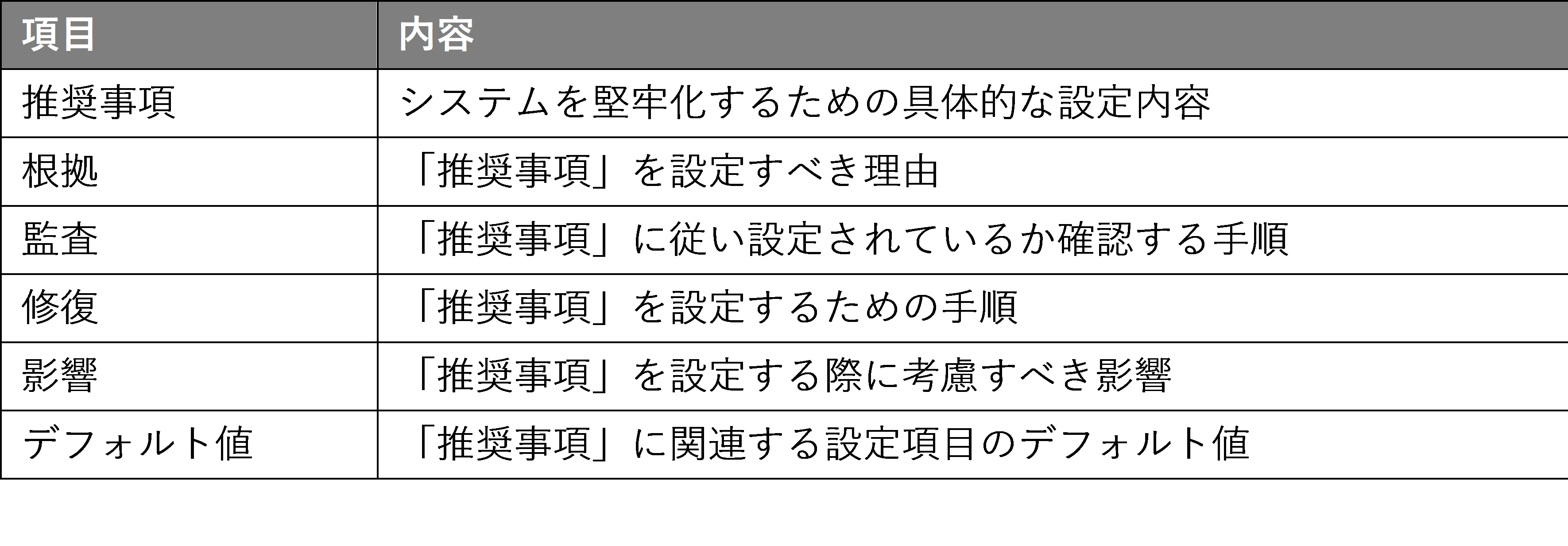 cis-benchmarks_2