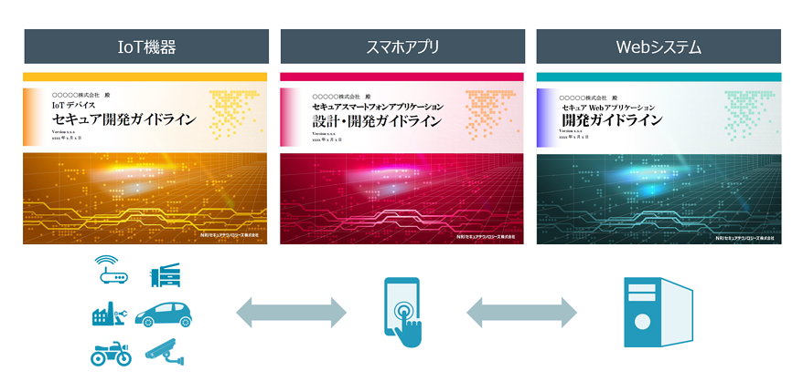 IoT-guideline-1