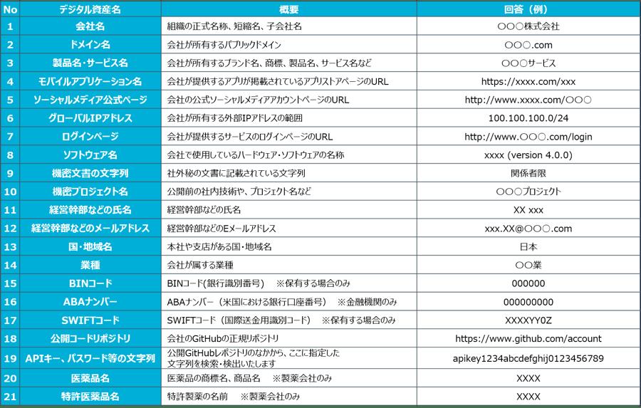 Managed TI service-5