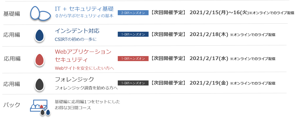 202102_EGGS_ALL2