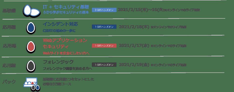 202102_EGGS_ALL3