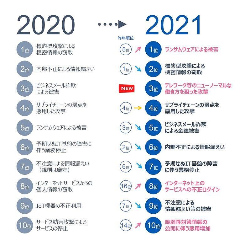 20210127_blog-1