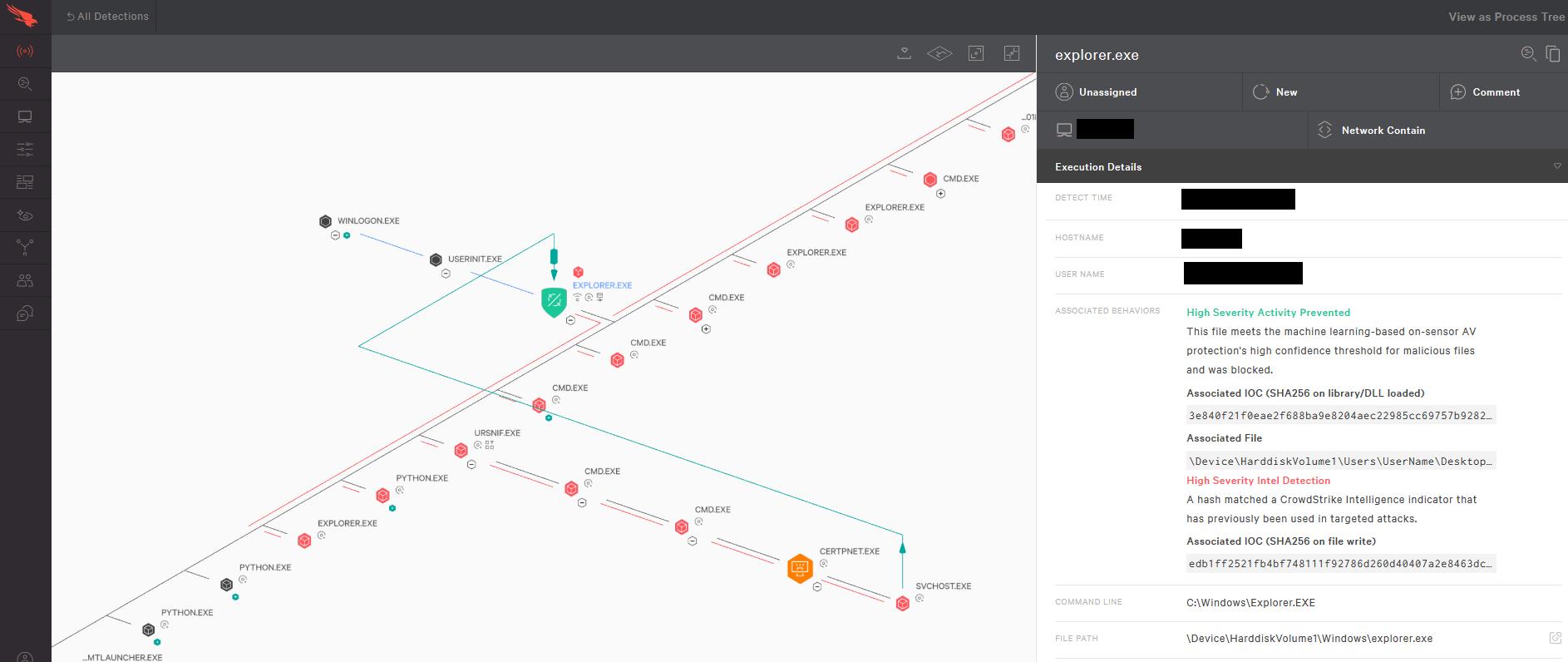 crowdstrike-dashboard-detection1