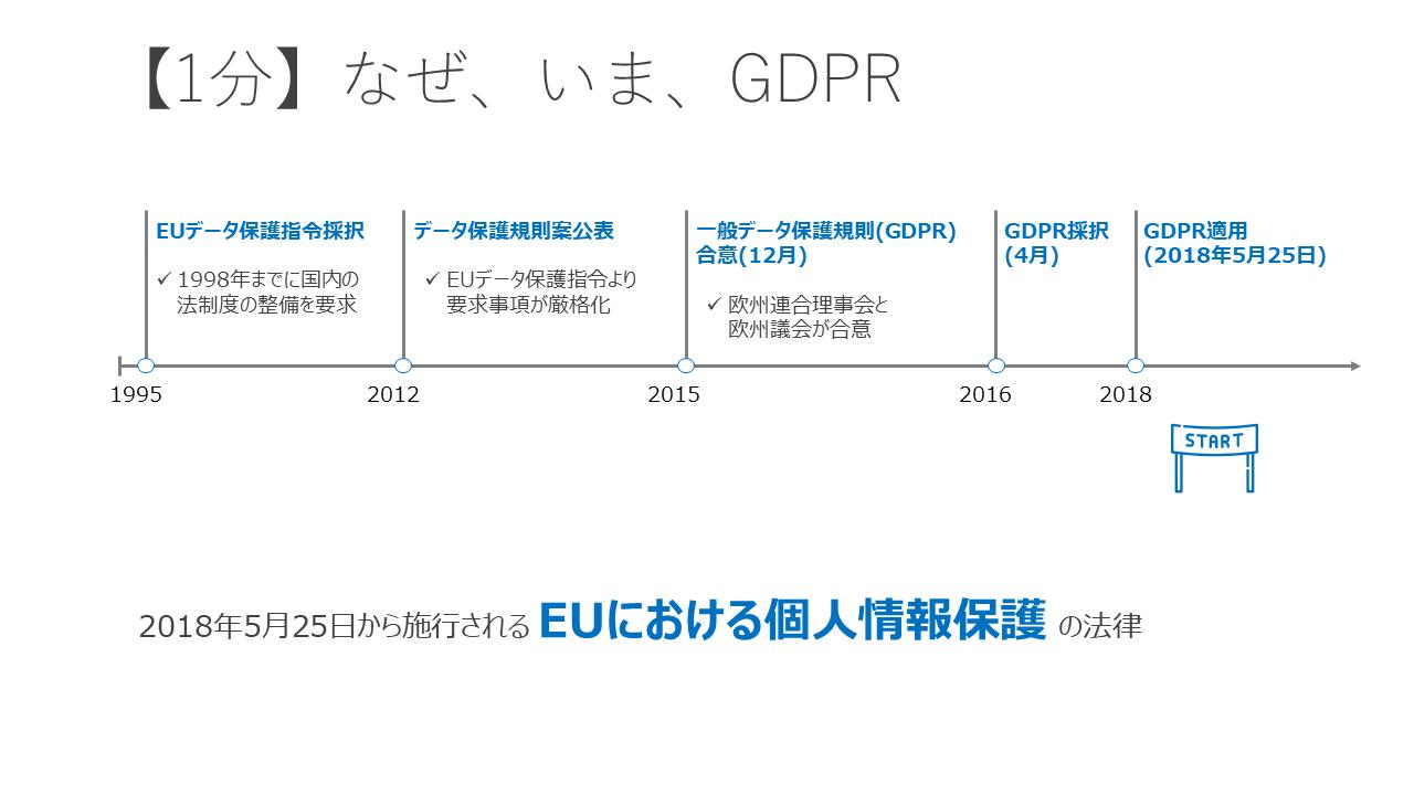 GDPR-5minutes-explanation02
