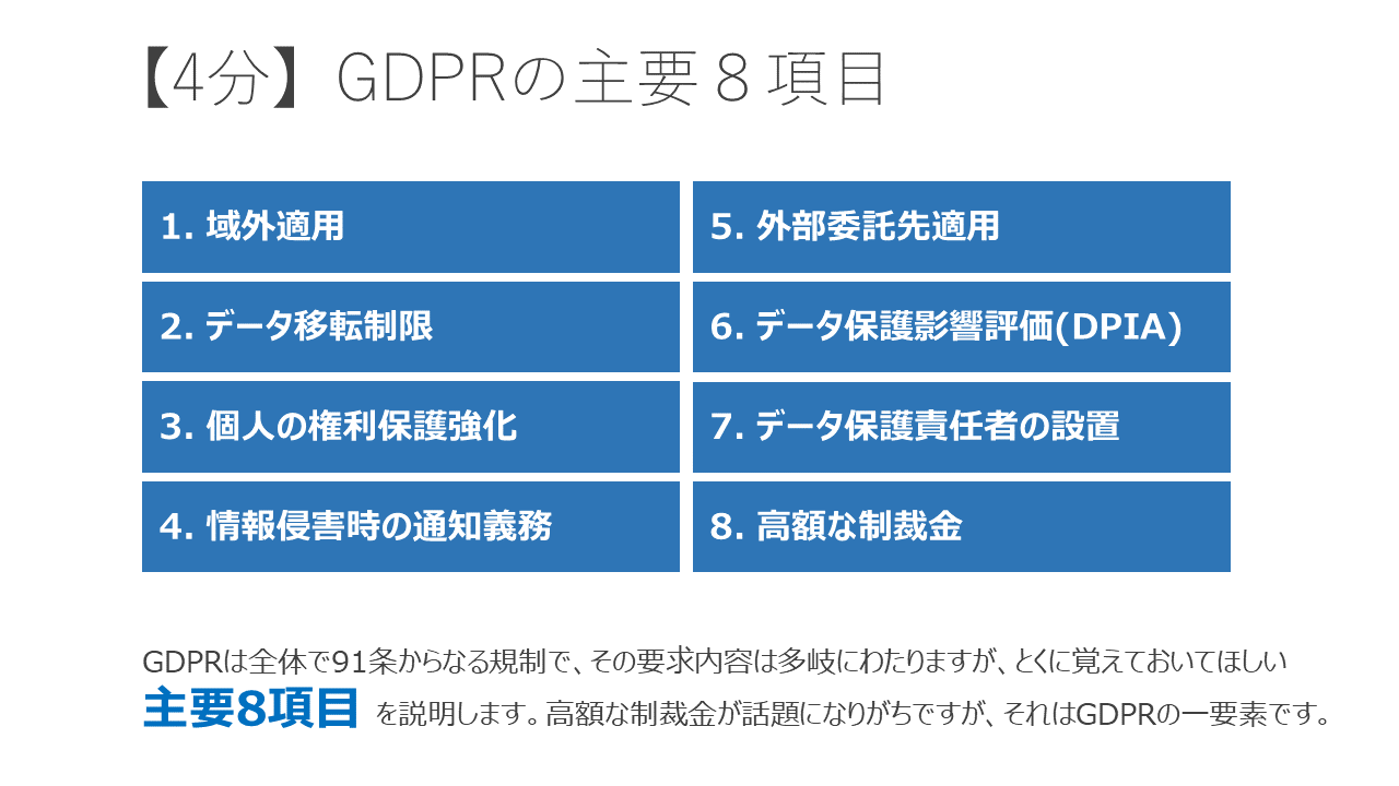 GDPR-5minutes-explanation07