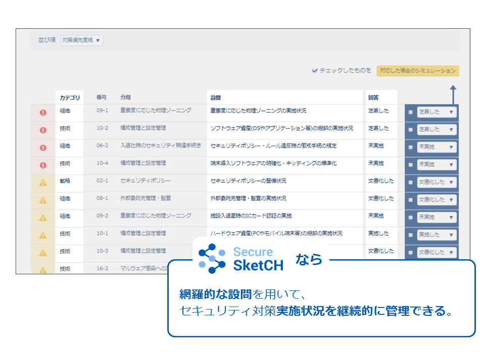 secure sketch_managing security measures by sketch