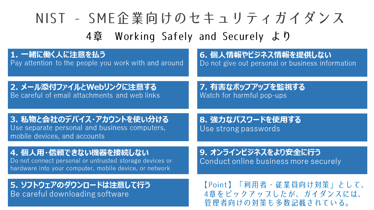 NIST-SME-Measure-for-Employee