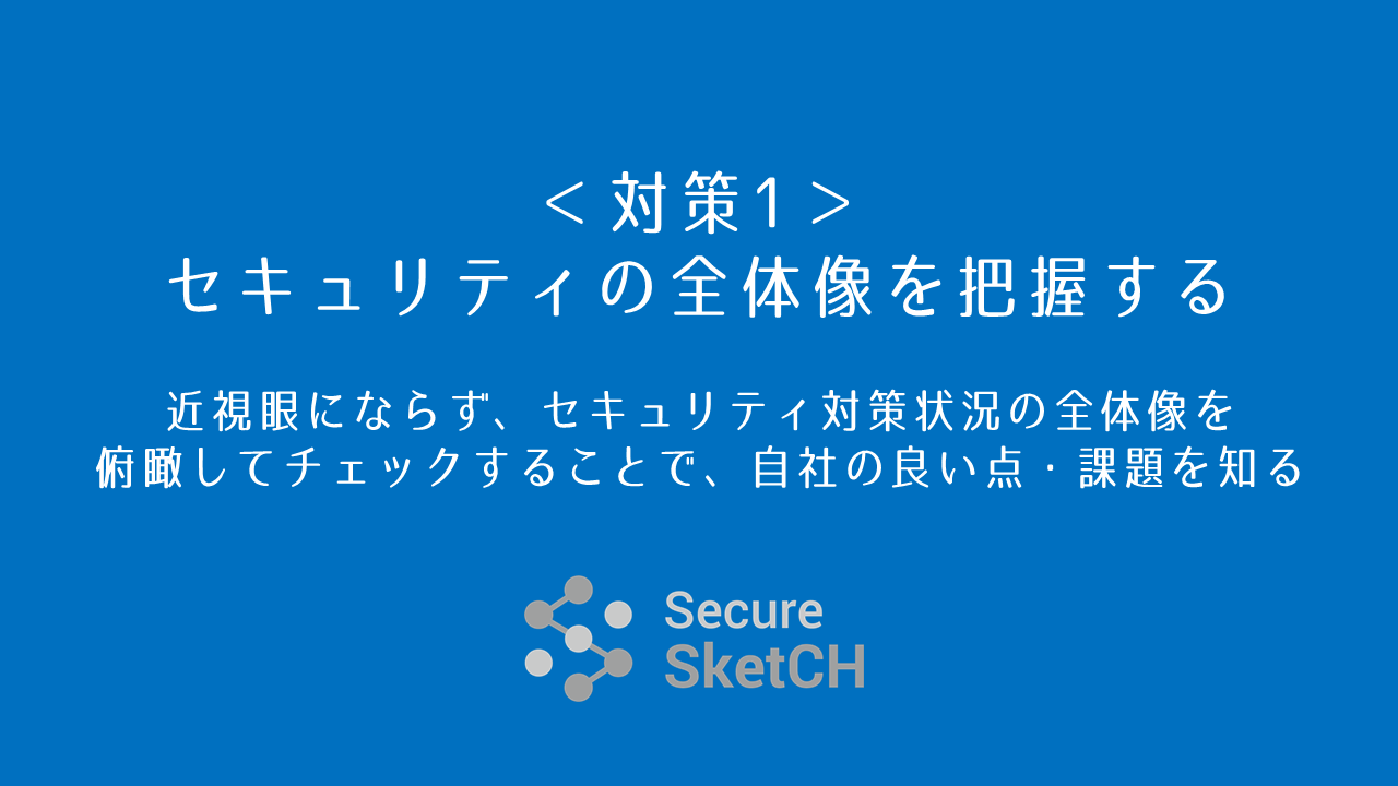 SecureSketCH-Recommend-Measure-1