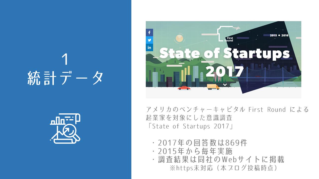 Startups-statistics-data