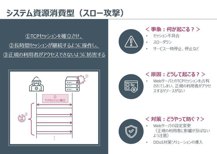 Secure _SketCH_cysber-attack_014