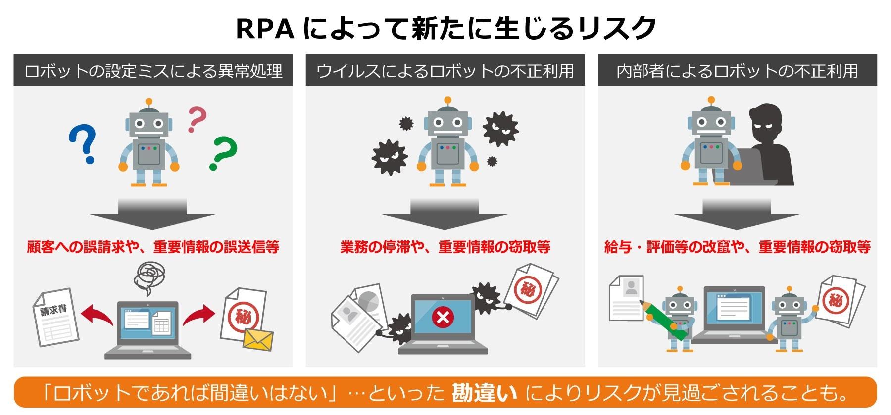 SecureSketCH_RPA_01