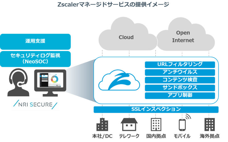 zscaler_news0516
