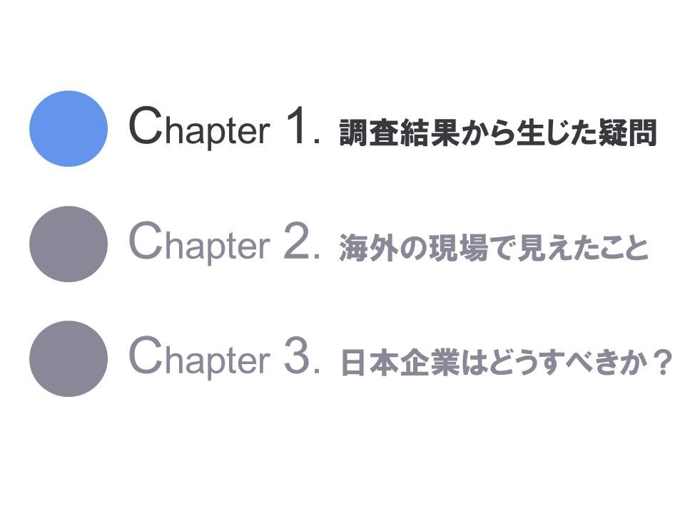 スライド4-1