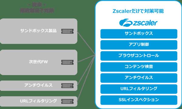 zscaler_2[1]