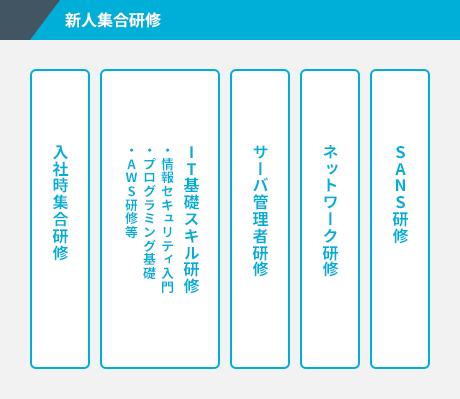career-image02