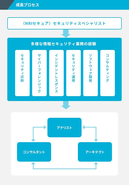 career-image03